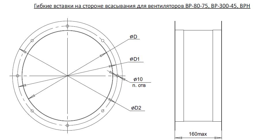 Гибкая вставка для центробежных вентиляторов