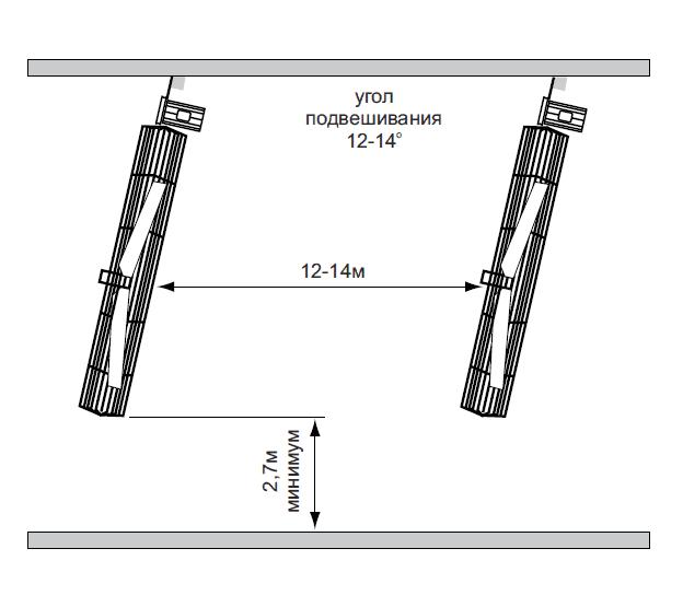 Разгонные вентиляторы K4D130 и K4E130