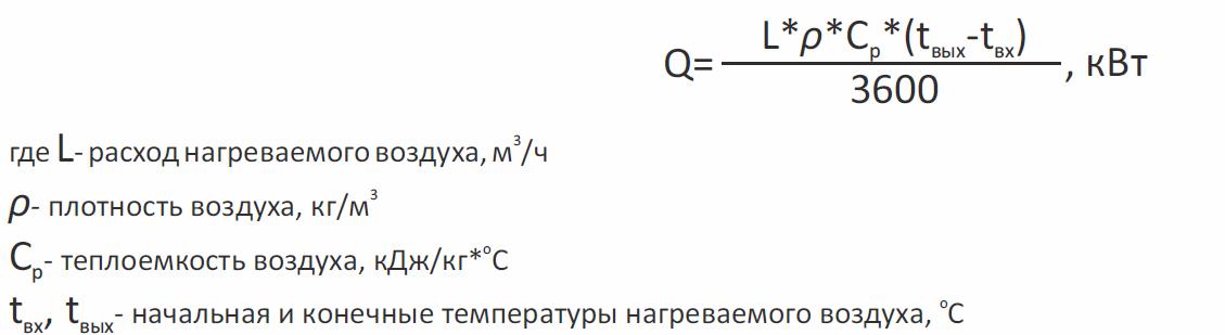 Нагреватель канальный электрический НКП-Э