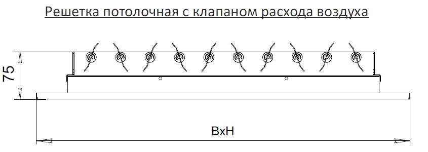 Решетки потолочные