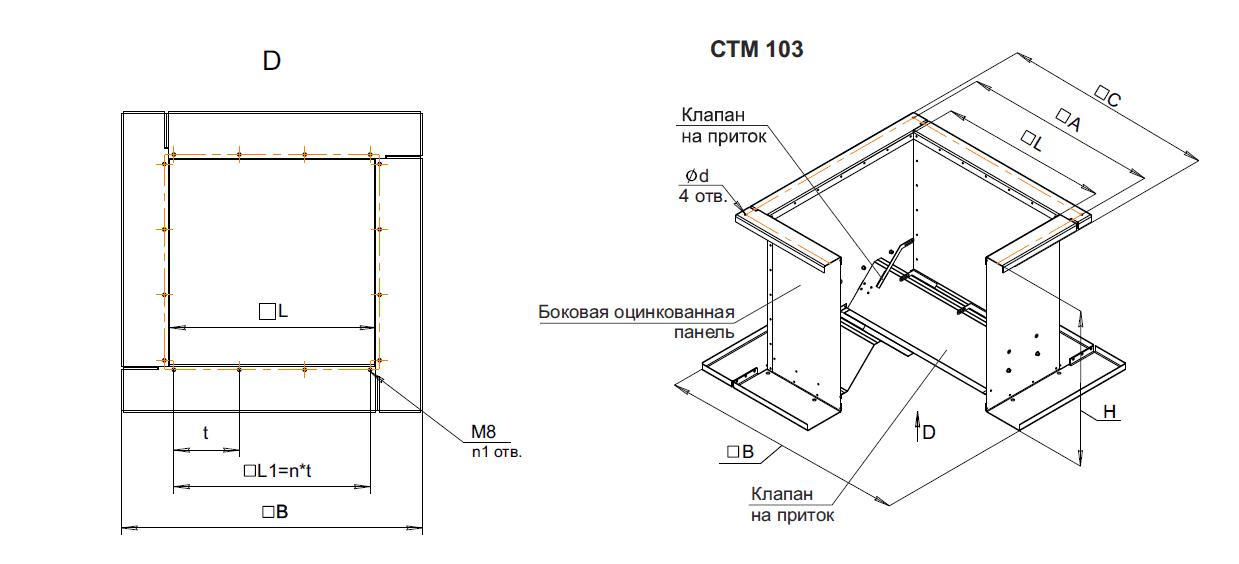 Стаканы монтажные СТМ
