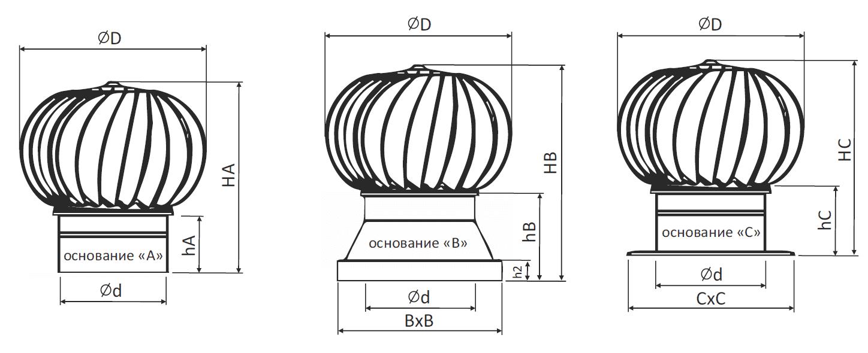 Турбины вентиляционные (турбодефлекторы) ТА