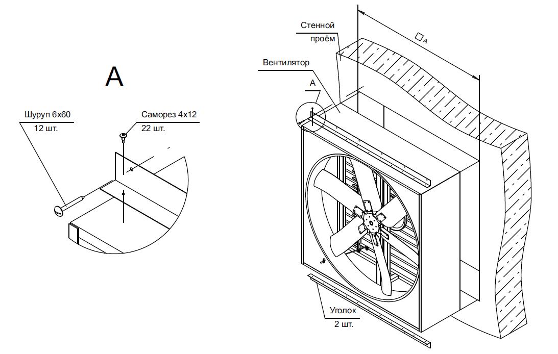 Вентиляторы осевые туннельные