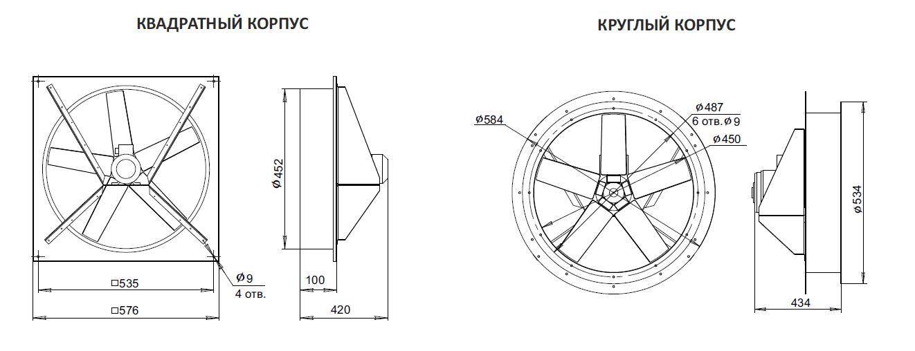 Вентиляторы осевые ВВН