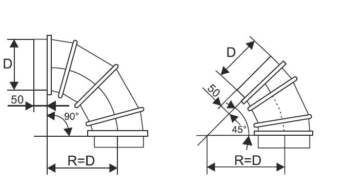 Отводы круглого сечения