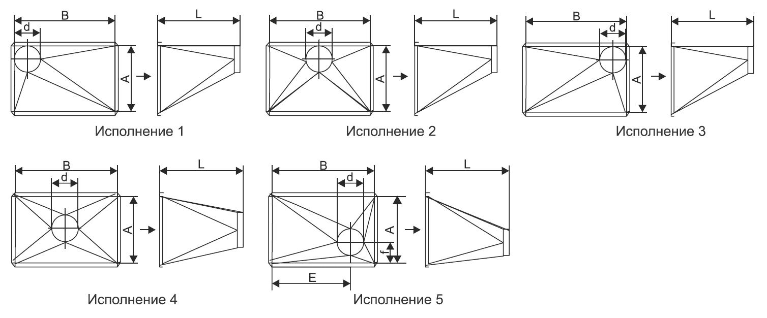 Переходы с прямоугольного сечения на круглое