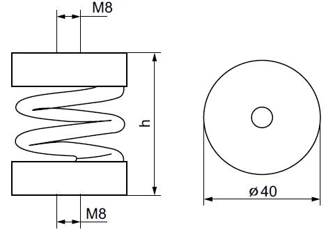 Пружинные виброизоляторы ЕВРО